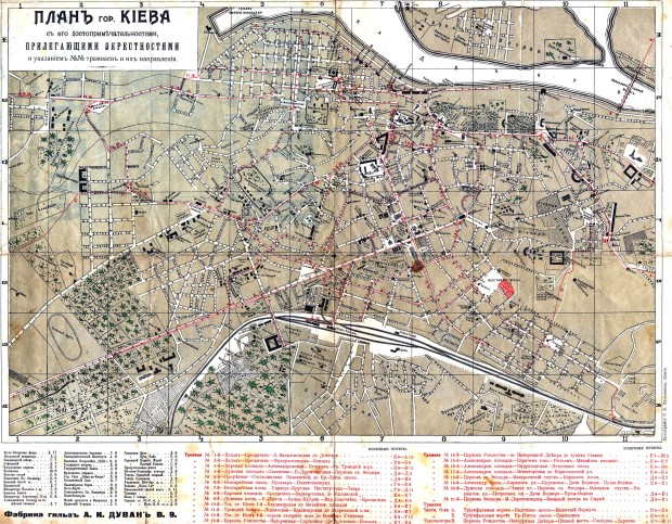 Harta turistica Kiev